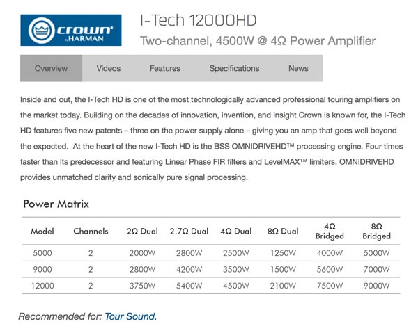 CROWN iTech 12000HD specifications